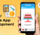 mobile app development cost, Why mobile apps and how much mobile app development cost in India?,