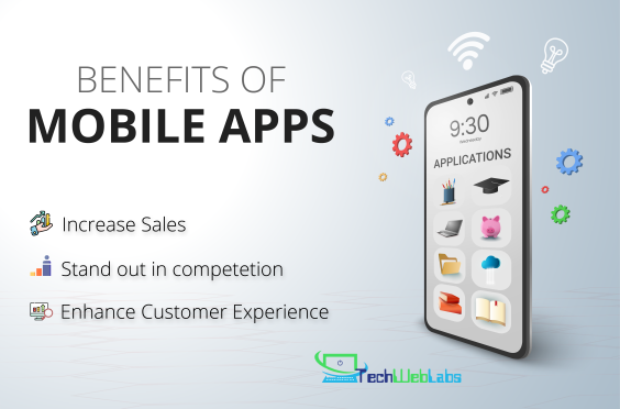 mobile app developers, Why mobile apps and how much mobile app development cost in India?, Techweblabs - Web Development | Mobile App Development | Hyderabad