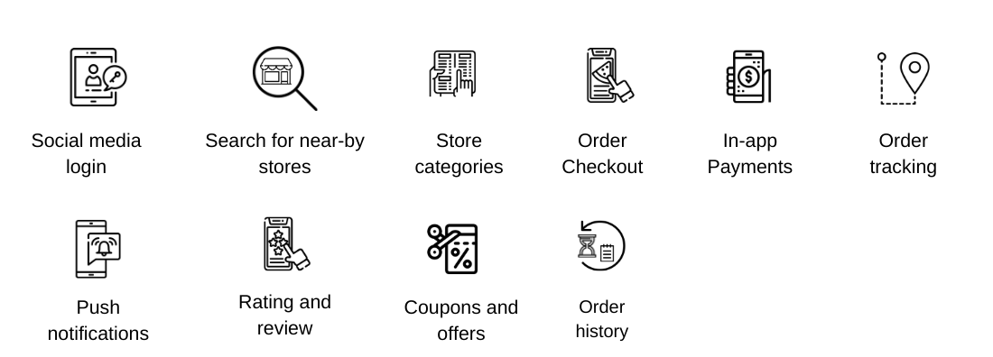 Grocery app development, Grocery app development,
