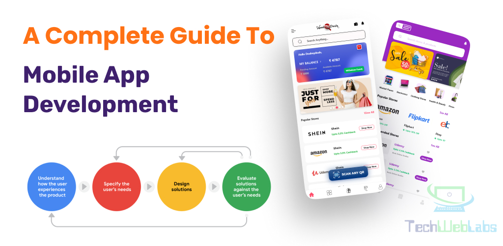 , Blog, Techweblabs - Web Development | Mobile App Development | Hyderabad