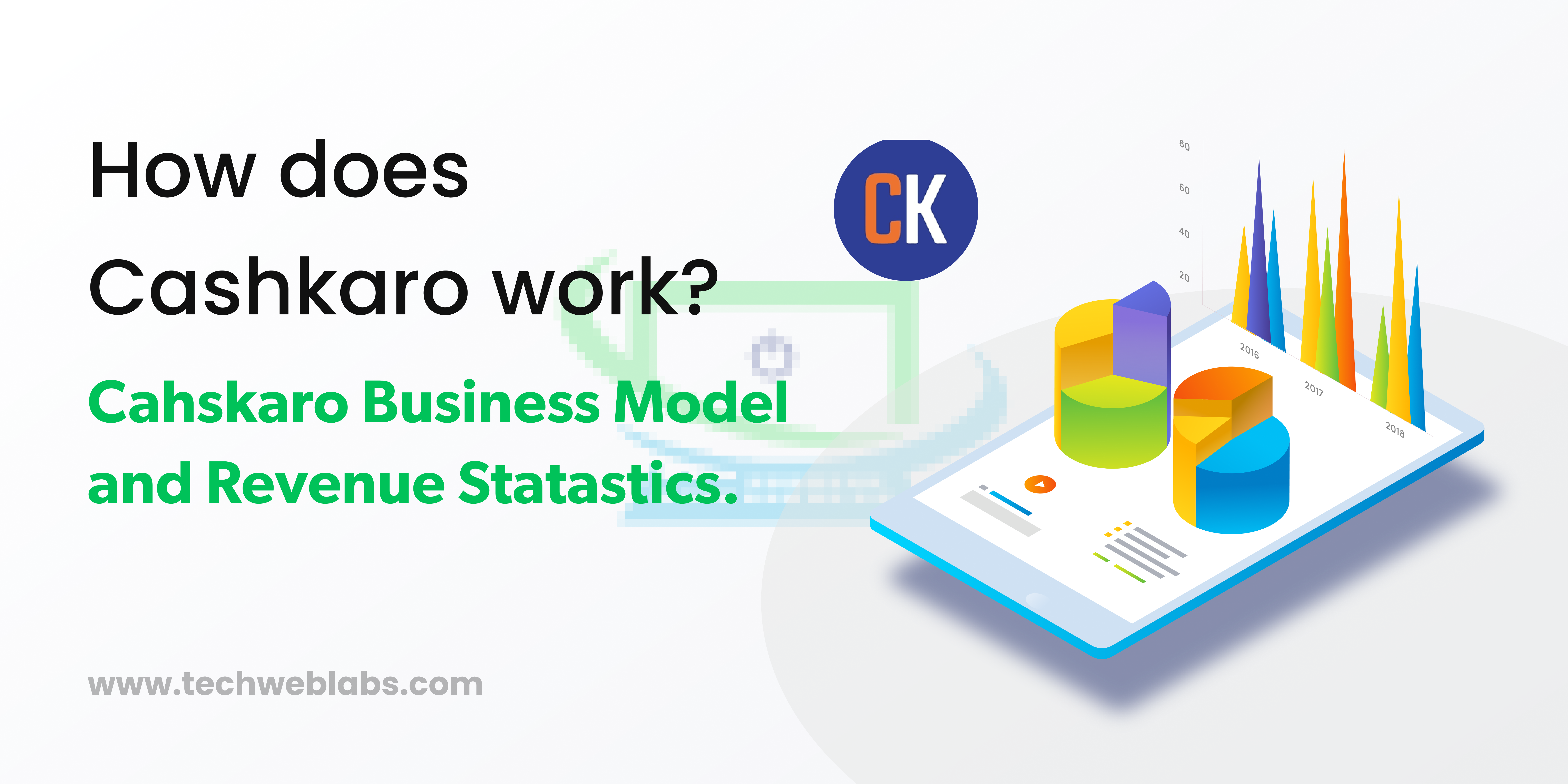 How does Cashkaro work Cahskaro Business Model and Revenue Statastics.