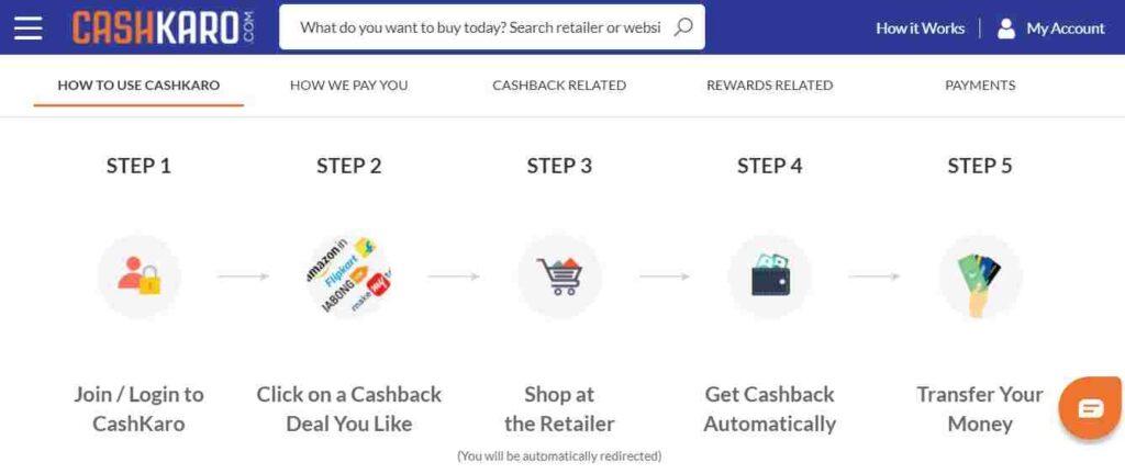 , How does Cashkaro work? Cahskaro Business Model and Revenue Statastics., Techweblabs - Web Development   Mobile App Development   Hyderabad